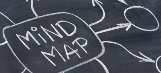 Mind Mapping (ITEP)